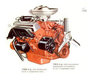 Ford Thunderbird Mk1