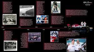 190411 Alfa-Romeo-Racing  Timeline