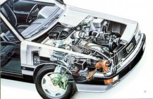 audi-200-turbo-quattro-C3-7