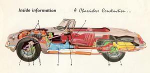 MGB-roadster-ghn3-10