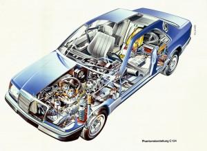 mercedes-benz-300-ce-w124-52