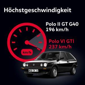 volkswagen-polo-gti-2018-4